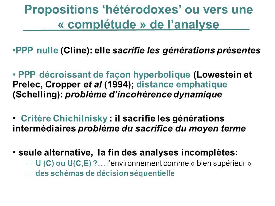 Propositions hétérodoxes ou vers une « complétude » de lanalyse PPP nulle (Cline): elle sacrifie les générations présentes PPP décroissant de façon hy