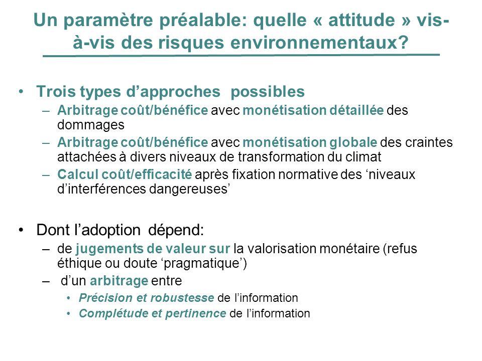Un paramètre préalable: quelle « attitude » vis- à-vis des risques environnementaux? Trois types dapproches possibles –Arbitrage coût/bénéfice avec mo