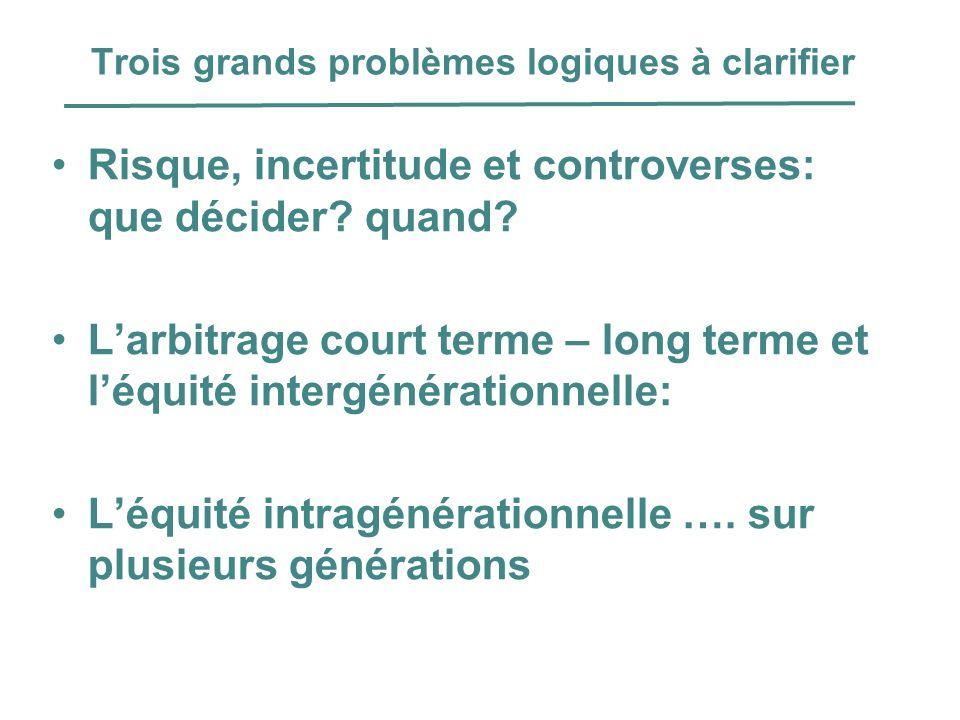 Trois grands problèmes logiques à clarifier Risque, incertitude et controverses: que décider? quand? Larbitrage court terme – long terme et léquité in