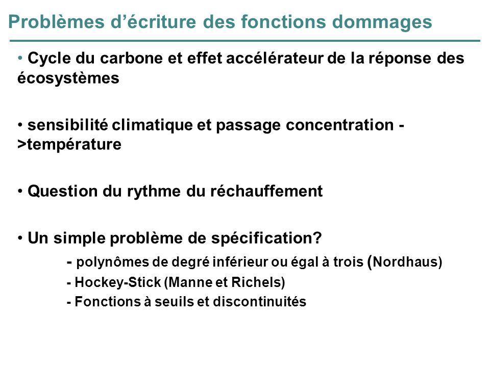 Cycle du carbone et effet accélérateur de la réponse des écosystèmes sensibilité climatique et passage concentration - >température Question du rythme