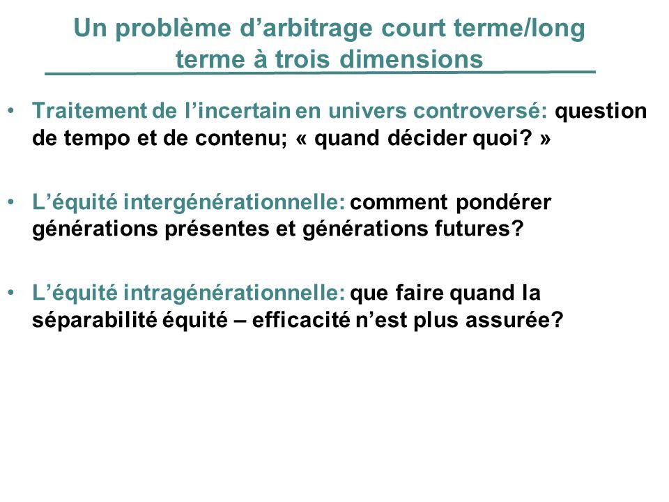 Un problème darbitrage court terme/long terme à trois dimensions Traitement de lincertain en univers controversé: question de tempo et de contenu; « q