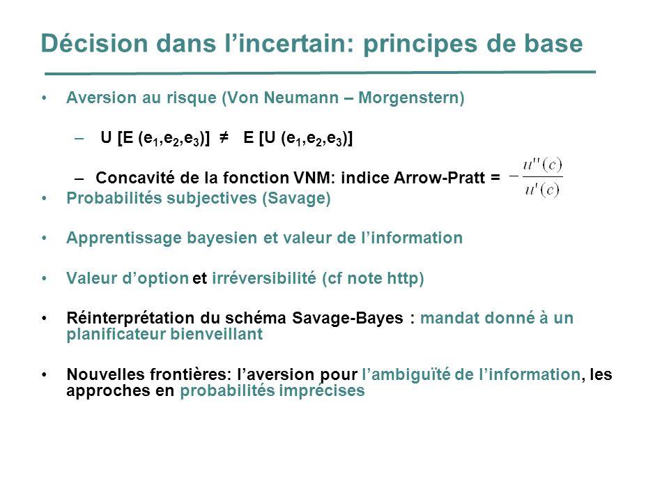 Décision dans lincertain: principes de base Aversion au risque (Von Neumann – Morgenstern) – U [E (e 1,e 2,e 3 )] E [U (e 1,e 2,e 3 )] –Concavité de l