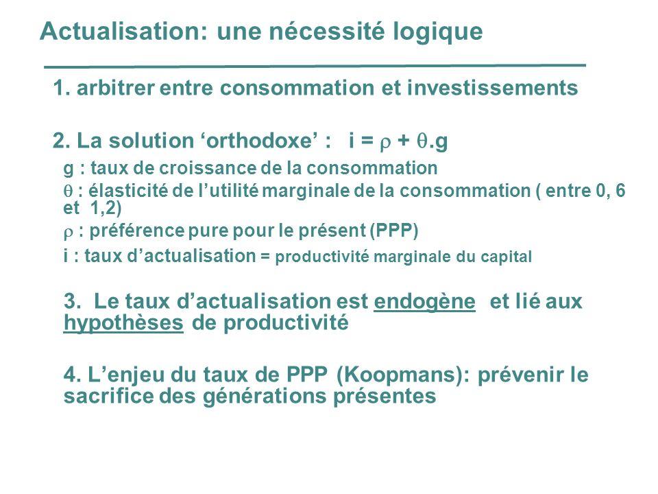 Actualisation: une nécessité logique 1. arbitrer entre consommation et investissements 2. La solution orthodoxe : i = +.g g : taux de croissance de la