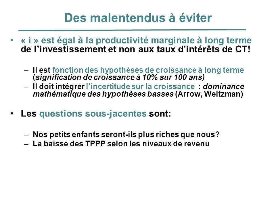 Des malentendus à éviter « i » est égal à la productivité marginale à long terme de linvestissement et non aux taux dintérêts de CT! –Il est fonction
