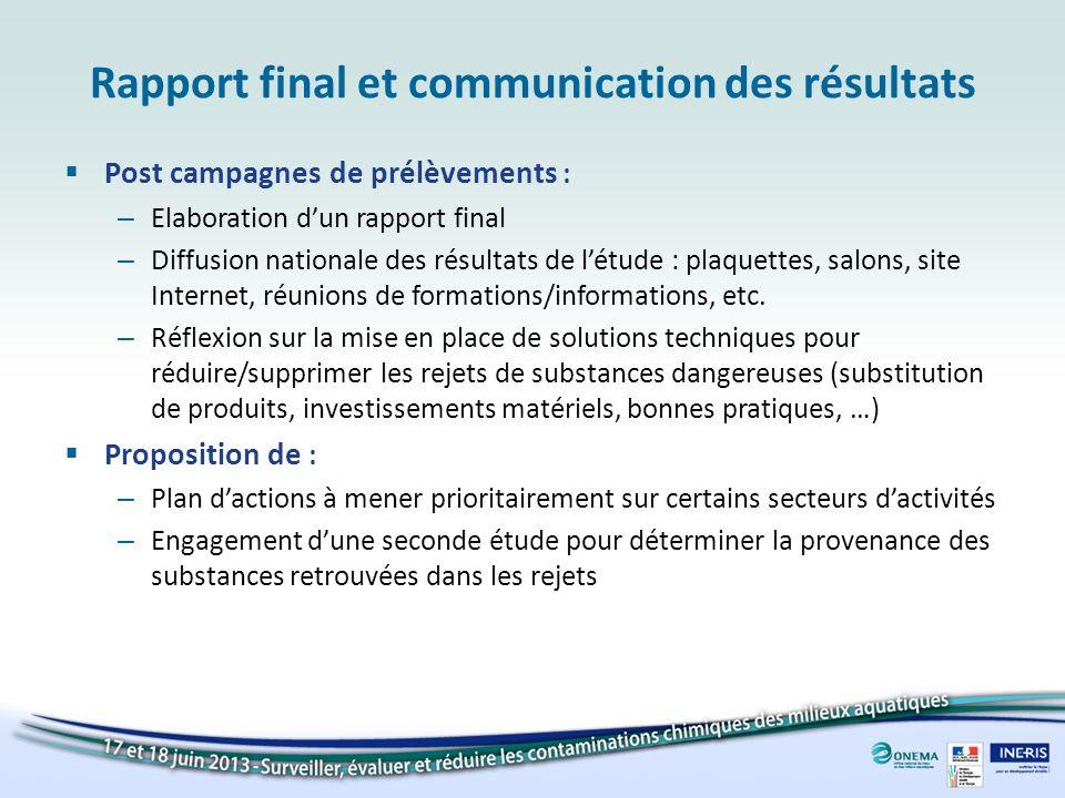 Rapport final et communication des résultats Post campagnes de prélèvements : – Elaboration dun rapport final – Diffusion nationale des résultats de l