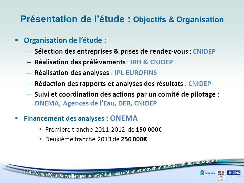 Présentation de létude : Objectifs & Organisation Organisation de létude : – Sélection des entreprises & prises de rendez-vous : CNIDEP – Réalisation