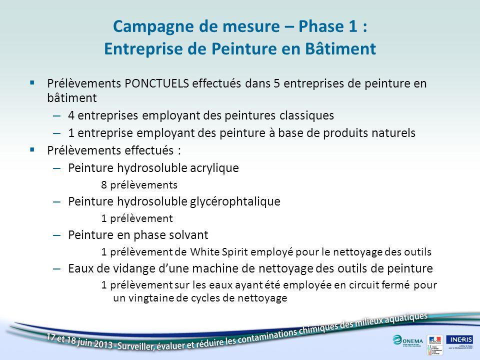 Campagne de mesure – Phase 1 : Entreprise de Peinture en Bâtiment Prélèvements PONCTUELS effectués dans 5 entreprises de peinture en bâtiment – 4 entr