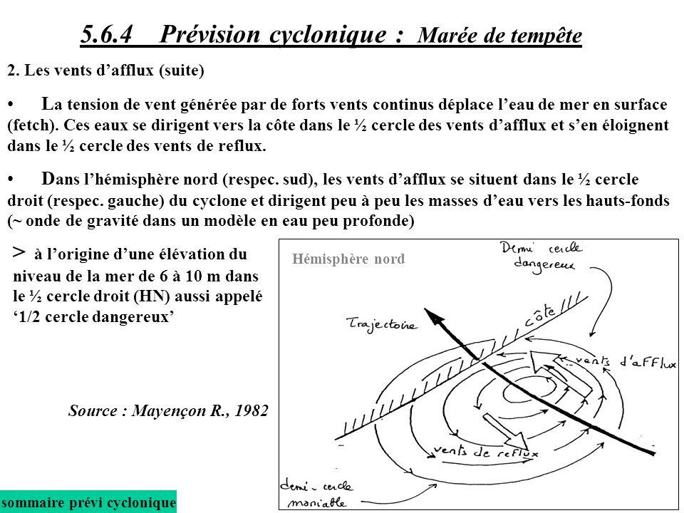 2. Les vents dafflux (suite) L a tension de vent générée par de forts vents continus déplace leau de mer en surface (fetch). Ces eaux se dirigent vers