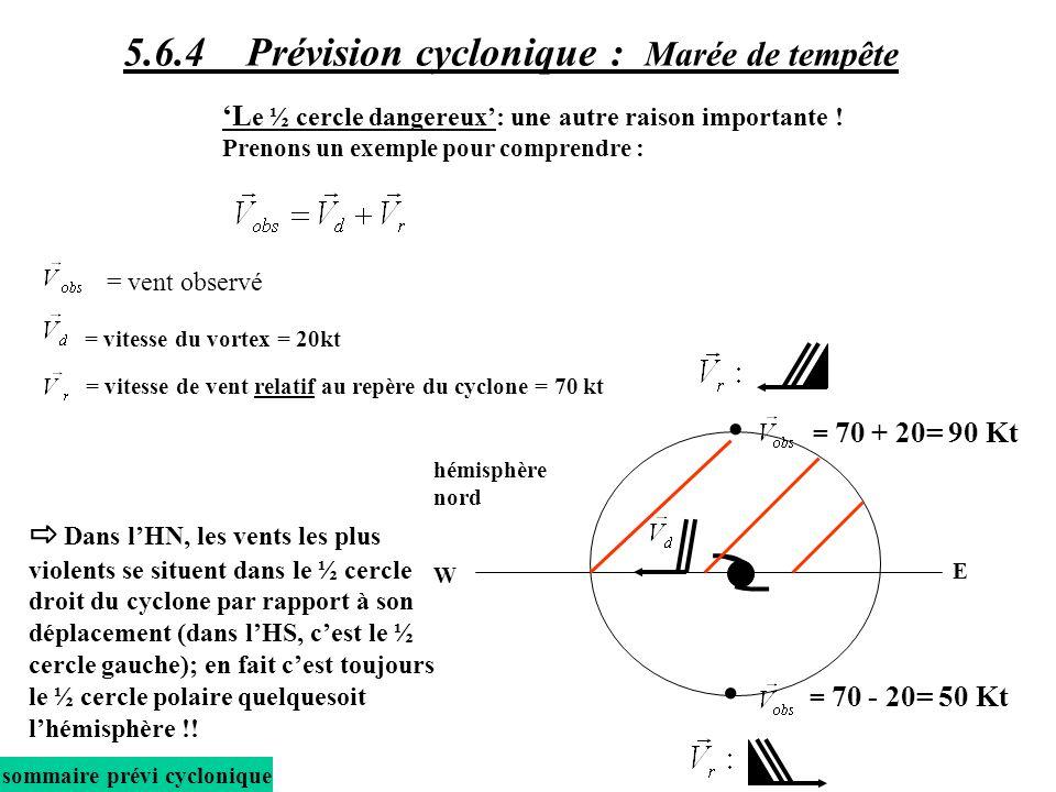 L e ½ cercle dangereux: une autre raison importante ! Prenons un exemple pour comprendre : hémisphère nord E W = vent observé = vitesse du vortex = 20