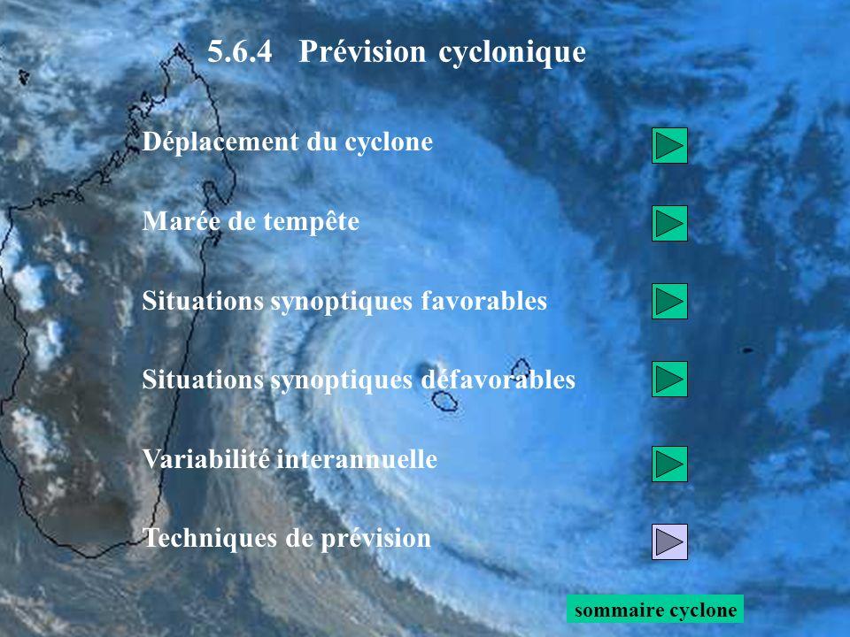 Déplacement du cyclone Marée de tempête Situations synoptiques favorables Situations synoptiques défavorables Variabilité interannuelle Techniques de