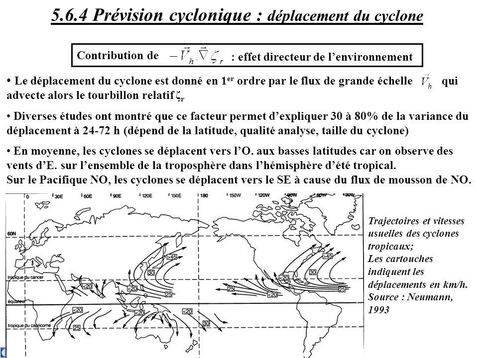 Contribution de : effet directeur de lenvironnement Le déplacement du cyclone est donné en 1 er ordre par le flux de grande échelle qui advecte alors