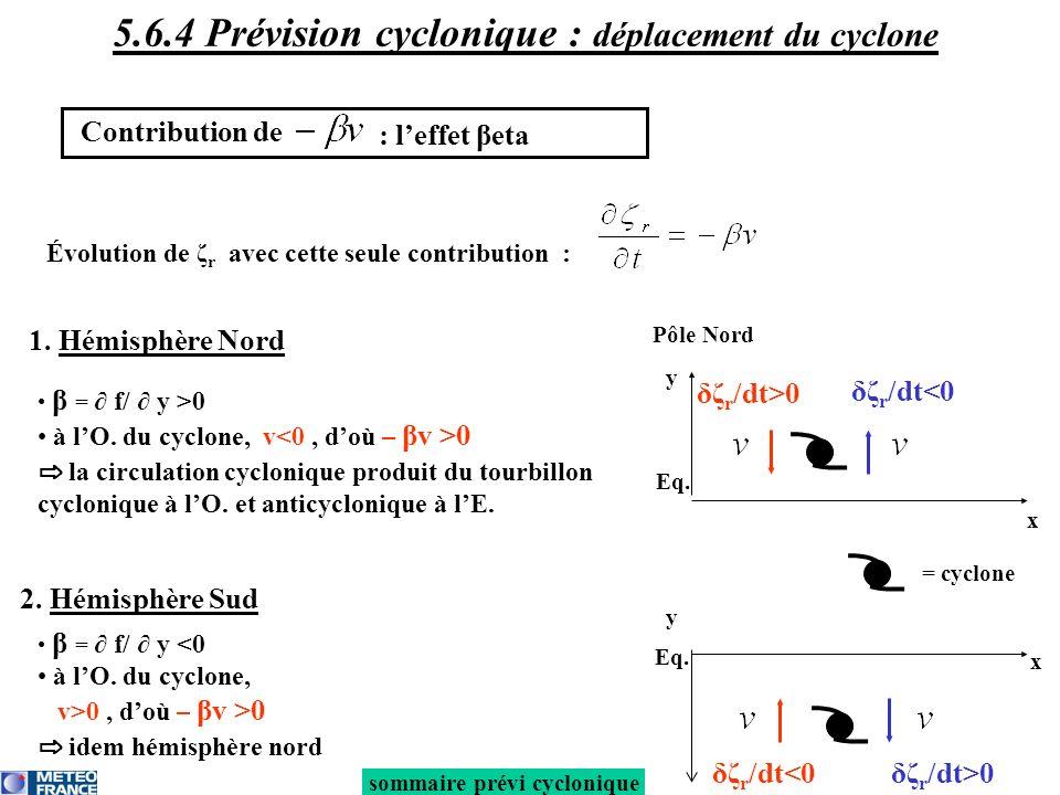 Contribution de : leffet βeta Évolution de ζ r avec cette seule contribution : β = f/ y >0 à lO. du cyclone, v 0 la circulation cyclonique produit du