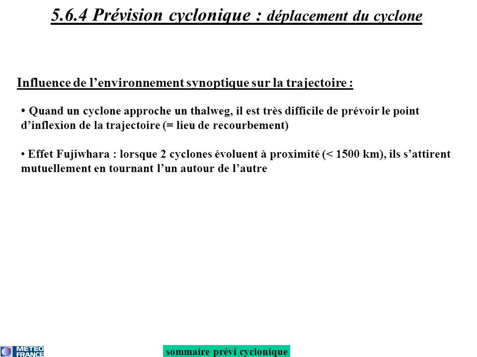 Influence de lenvironnement synoptique sur la trajectoire : Quand un cyclone approche un thalweg, il est très difficile de prévoir le point dinflexion