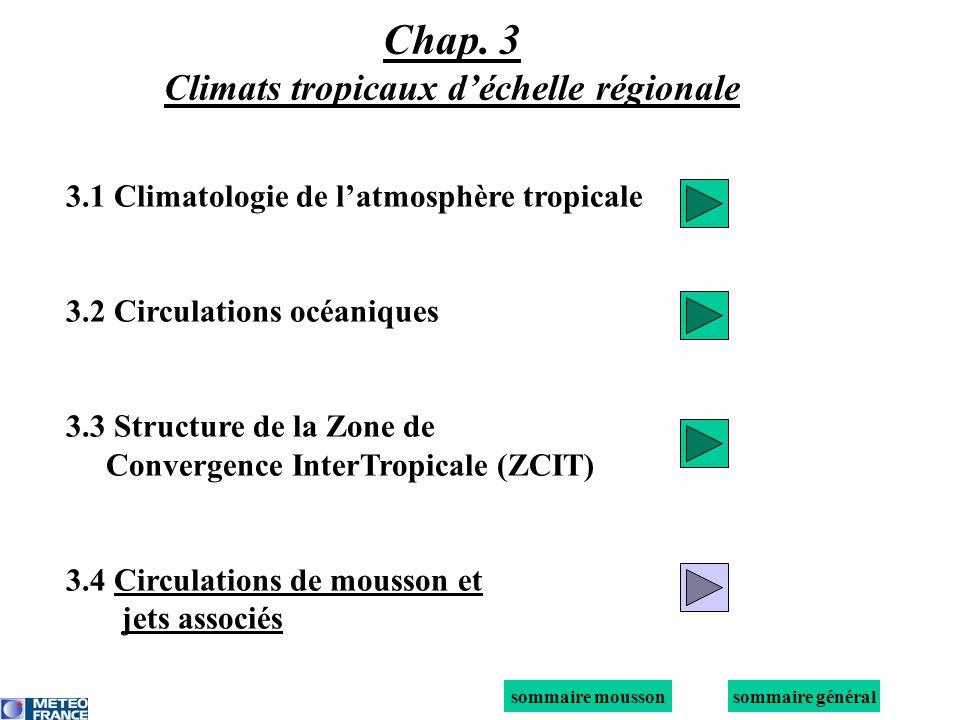 3.1 Climatologie de latmosphère tropicale 3.2 Circulations océaniques 3.3 Structure de la Zone de Convergence InterTropicale (ZCIT) 3.4 Circulations d