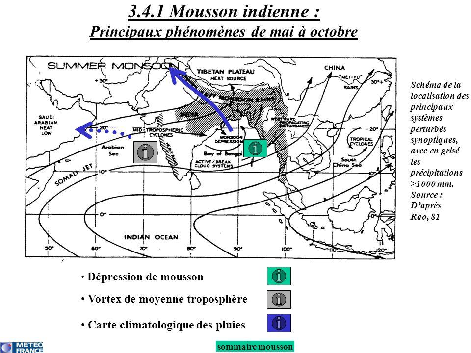 3.4.1 Mousson indienne : Principaux phénomènes de mai à octobre Dépression de mousson Vortex de moyenne troposphère Carte climatologique des pluies Sc