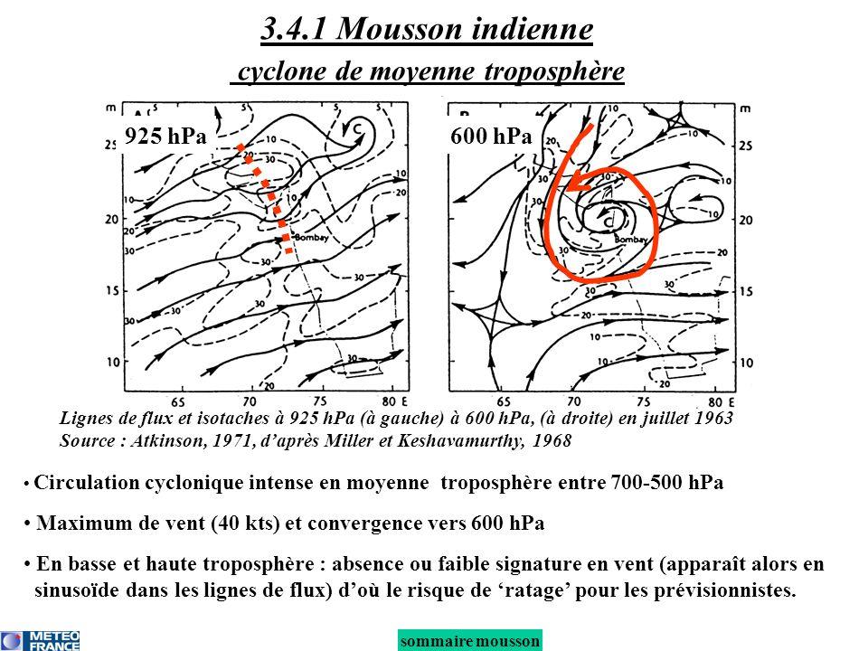 sommaire mousson 3.4.1 Mousson indienne cyclone de moyenne troposphère Lignes de flux et isotaches à 925 hPa (à gauche) à 600 hPa, (à droite) en juill