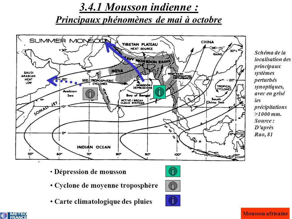 Mousson africaine 3.4.1 Mousson indienne : Principaux phénomènes de mai à octobre Dépression de mousson Cyclone de moyenne troposphère Carte climatolo