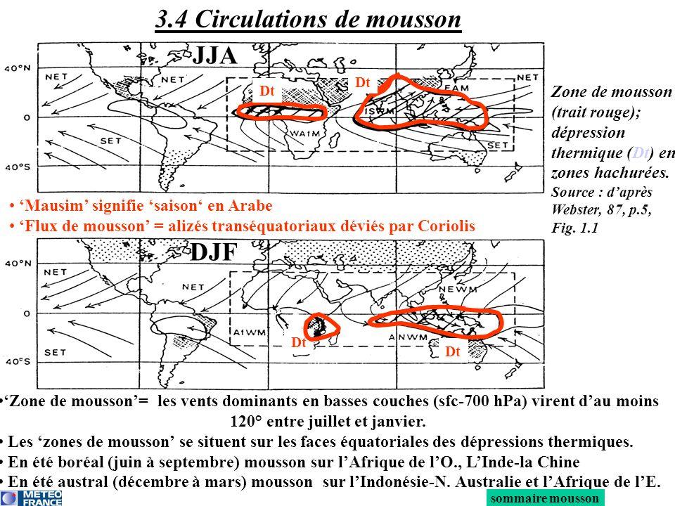 3.4 Circulations de mousson Zone de mousson= les vents dominants en basses couches (sfc-700 hPa) virent dau moins 120° entre juillet et janvier. Les z