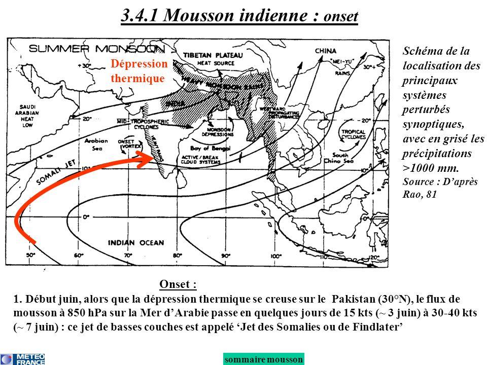 sommaire mousson 3.4.1 Mousson indienne : onset Onset : 1. Début juin, alors que la dépression thermique se creuse sur le Pakistan (30°N), le flux de