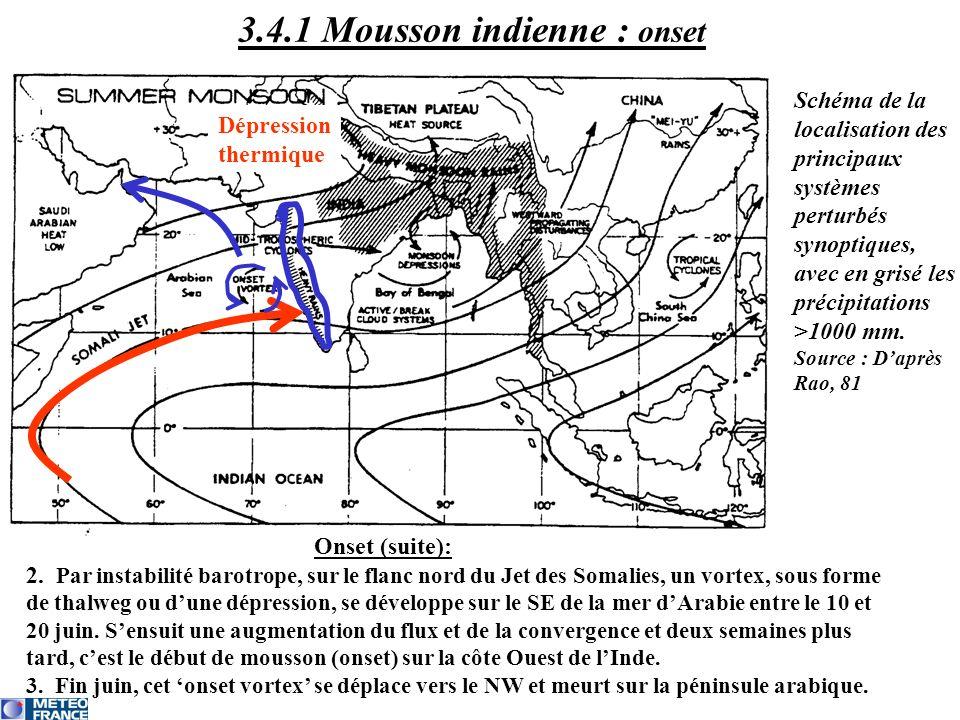 Dépression thermique 3.4.1 Mousson indienne : onset Schéma de la localisation des principaux systèmes perturbés synoptiques, avec en grisé les précipi