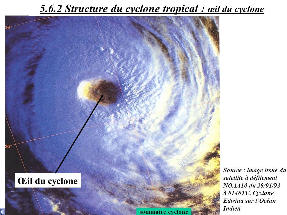 sommaire cyclone Œil du cyclone sommaire cyclone 5.6.2 Structure du cyclone tropical : œil du cyclone Source : image issue du satellite à défilement N
