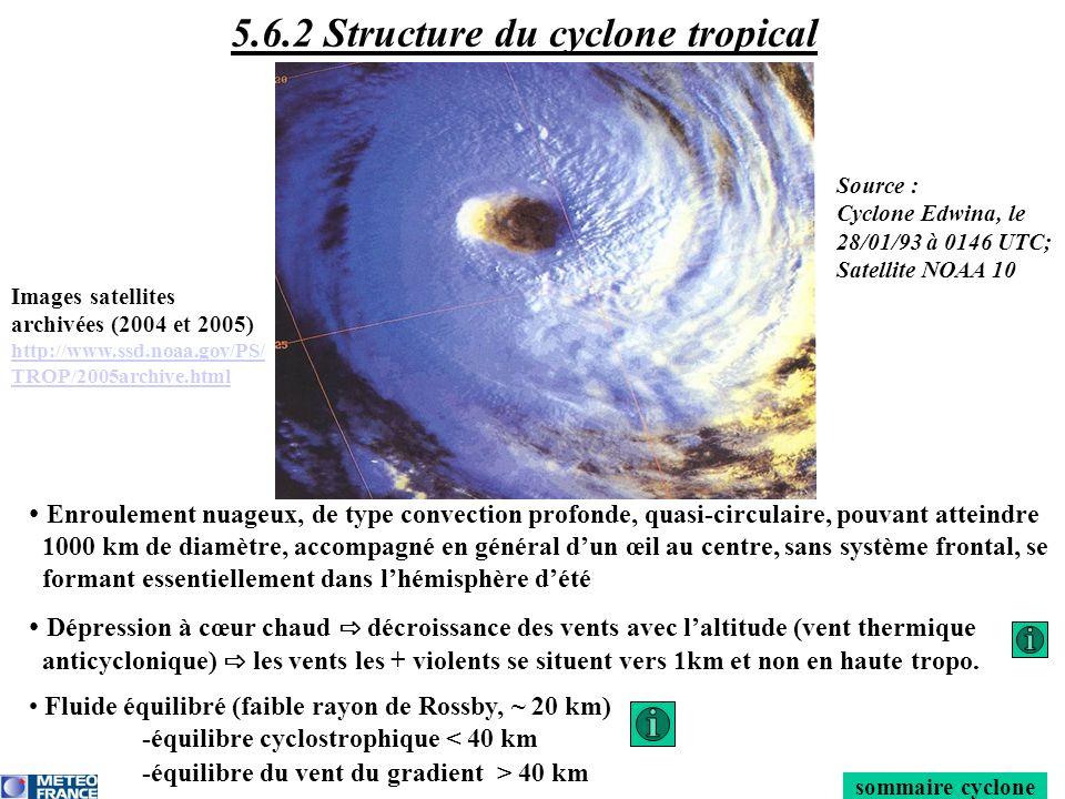 Circulation en haute troposphère une partie du flux est évacuée vers lextérieur du mur tout en spiralant avec : - un flux tangentiel anticyclonique : < 0 - un flux radial divergent = outflow : > 0 sommaire cyclone H Hémisphère nord Vr < 0 D 5.6.2 Structure du cyclone tropical Circulation en haute troposphère Source : Daprès Stormfury, 1970