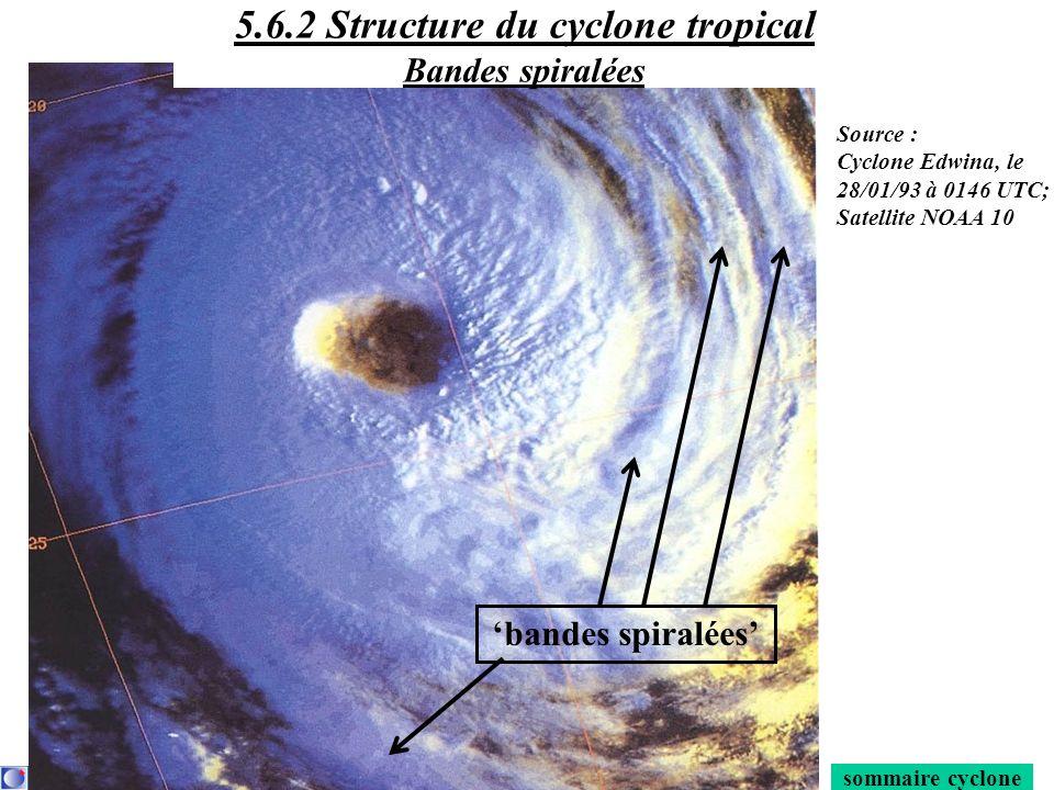 sommaire cyclone A une certaine distance du centre (10 à 40 km), lair est subitement rejeté vers le haut en un anneau de convection intense = formation du mur de lœil D Hémisphère nord Vr < 0 Mur de loeil 5.6.2 Structure du cyclone tropical Mur de loeil Source : Daprès Stormfury, 1970