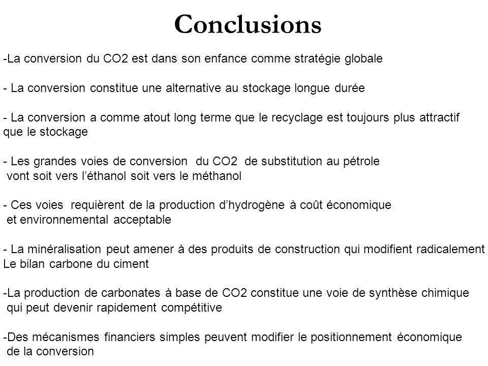 Conclusions -La conversion du CO2 est dans son enfance comme stratégie globale - La conversion constitue une alternative au stockage longue durée - La