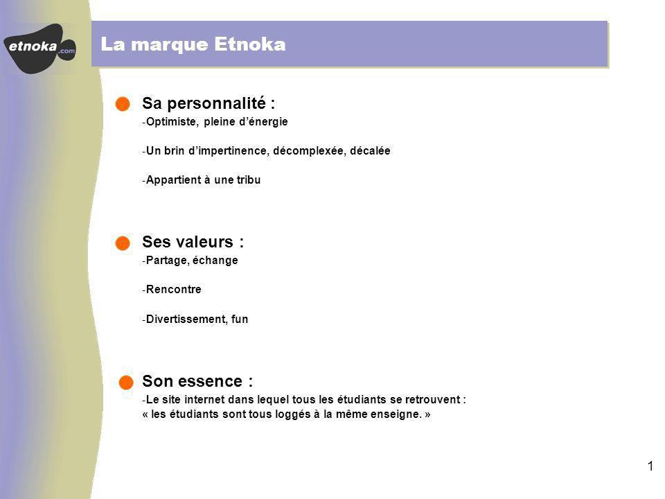 0 La marque Etnoka et ses messages clé Janvier 2001