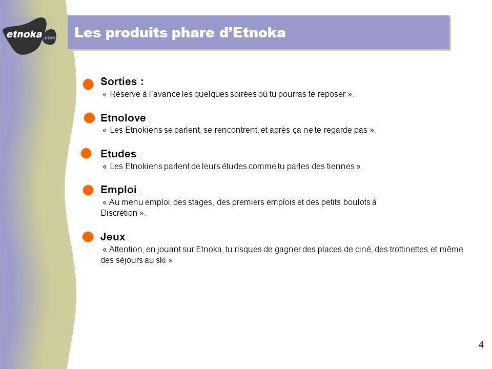4 Les produits phare dEtnoka Sorties : « Réserve à lavance les quelques soirées où tu pourras te reposer ».
