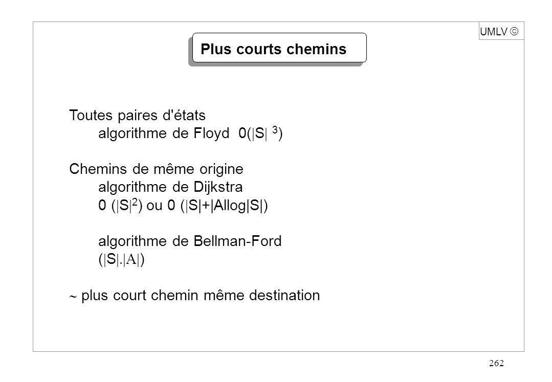 262 Plus courts chemins Toutes paires d'états algorithme de Floyd 0( S 3 ) Chemins de même origine algorithme de Dijkstra 0 ( S 2 ) ou 0 ( S|+|Allog|S
