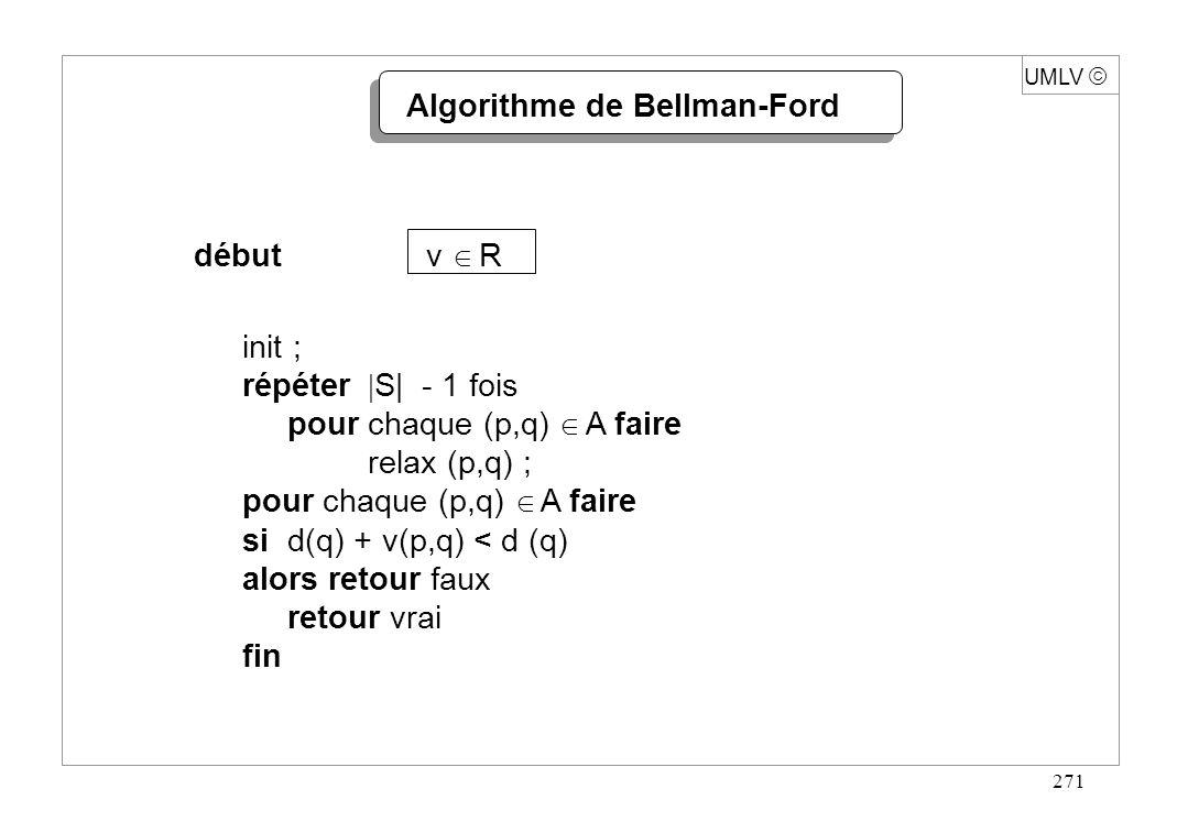 271 Algorithme de Bellman-Ford début v R init ; répéter S| - 1 fois pour chaque (p,q) A faire relax (p,q) ; pour chaque (p,q) A faire si d(q) + v(p,q)
