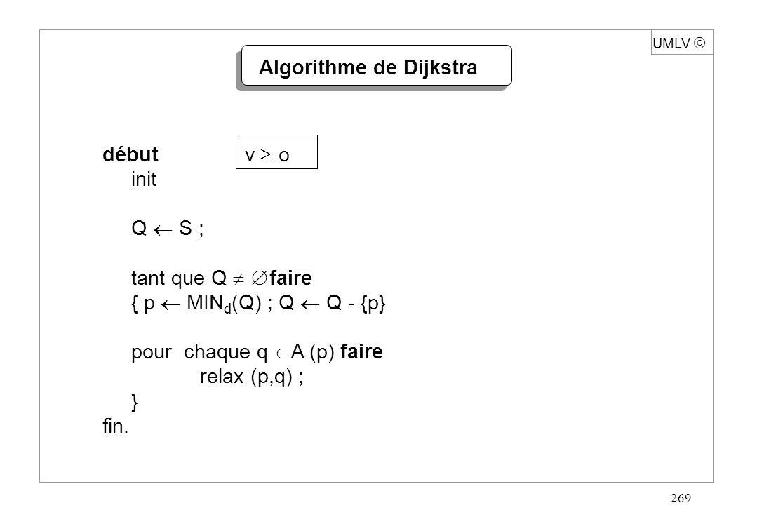 269 Algorithme de Dijkstra début v o init Q S ; tant que Q faire { p MIN d (Q) ; Q Q - {p} pour chaque q A (p) faire relax (p,q) ; } fin. UMLV