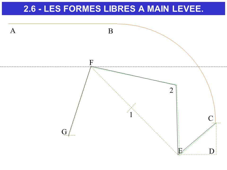 C D E F G 1 2 A B 2.6 - LES FORMES LIBRES A MAIN LEVEE.