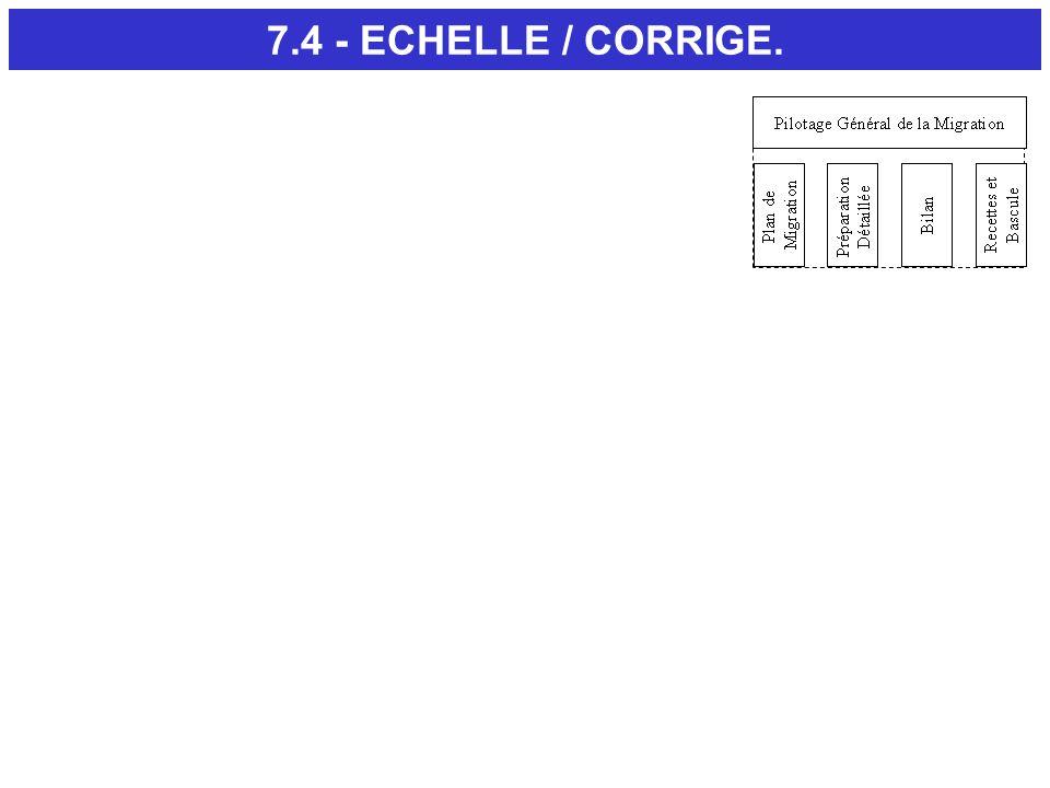 7.4 - ECHELLE / CORRIGE.