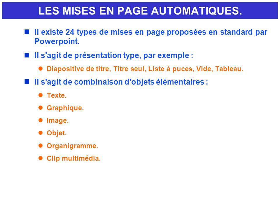 nIl existe 24 types de mises en page proposées en standard par Powerpoint. nIl s'agit de présentation type, par exemple : lDiapositive de titre, Titre