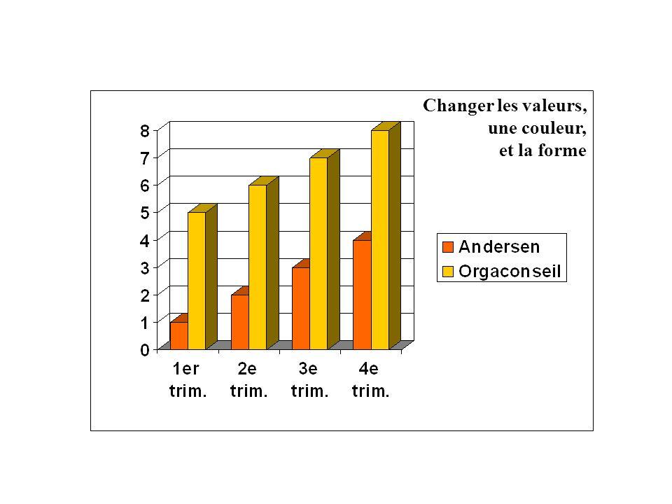 3.2 - GRAPHIQUE / EXERCICE. Changer les valeurs, une couleur, et la forme