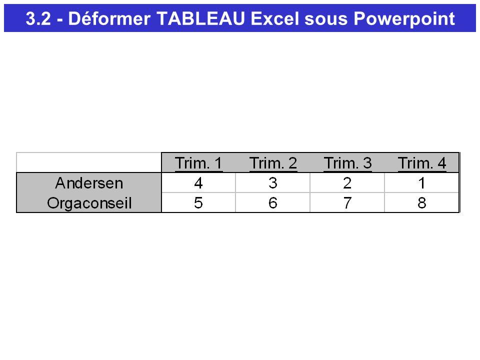 3.2 - Déformer TABLEAU Excel sous Powerpoint COLLER ICI LE TABLEAU EXCEL