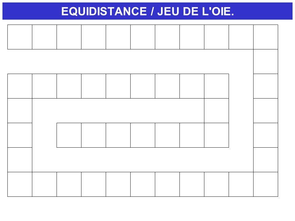 EQUIDISTANCE / JEU DE L'OIE.