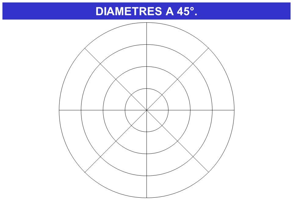 DIAMETRES A 45°.