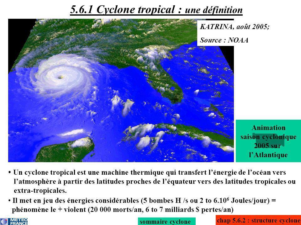5.6.1 Cyclone tropical : une définition Un cyclone tropical est une machine thermique qui transfert lénergie de locéan vers latmosphère à partir des l