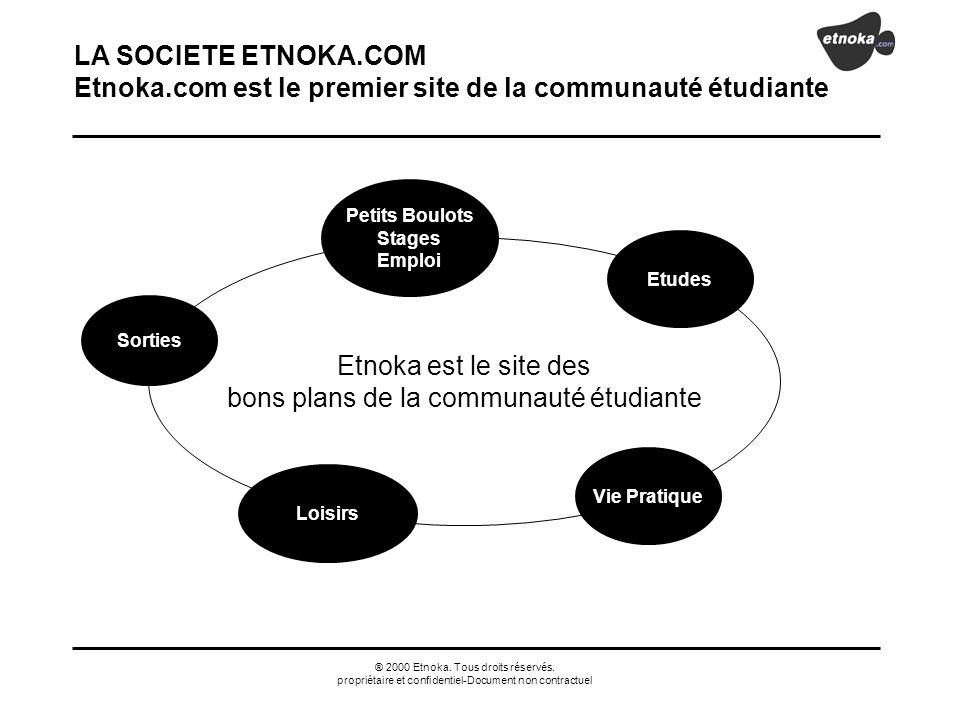 ® 2000 Etnoka. Tous droits réservés. propriétaire et confidentiel-Document non contractuel LA SOCIETE ETNOKA.COM Etnoka.com est le premier site de la