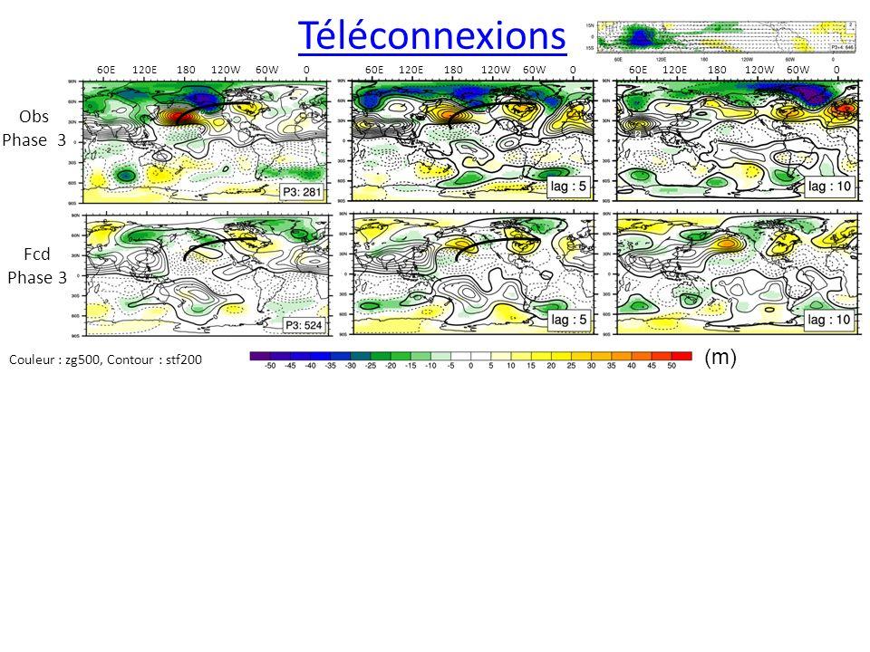 Téléconnexions Obs Phase 3 Fcd Phase 3 060W120W180120E60E060W120W180120E 60E 180120W60W0 Couleur : zg500, Contour : stf200 (m)