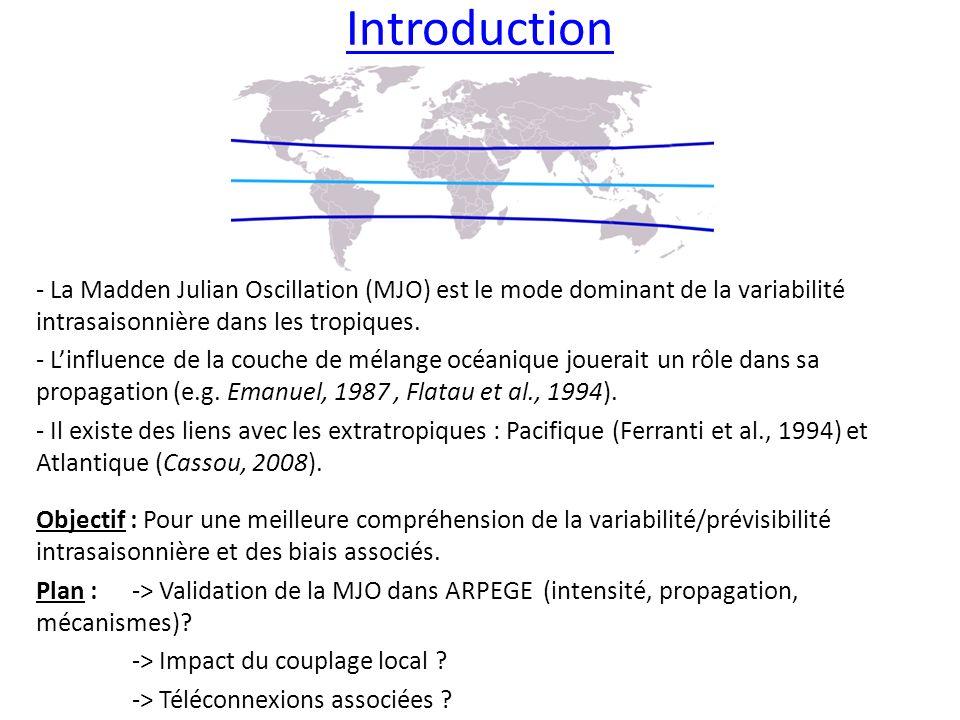 Observations (1979-2005): Outgoing Longwave Radiation (OLR) : satellite NOAA, grille 2,5°x2,5° Vents : réanalyses NCEP/NCAR, grille 2,5°x2,5° Simulations : ARPEGE-climat forcé par SST climatologiques (Levitus), simulation de 40 ans (Fcd) ARPEGE-climat couplé avec NEMO1D, simulations de 40 ans (deux membres : Cpl1 et Cpl2) Données