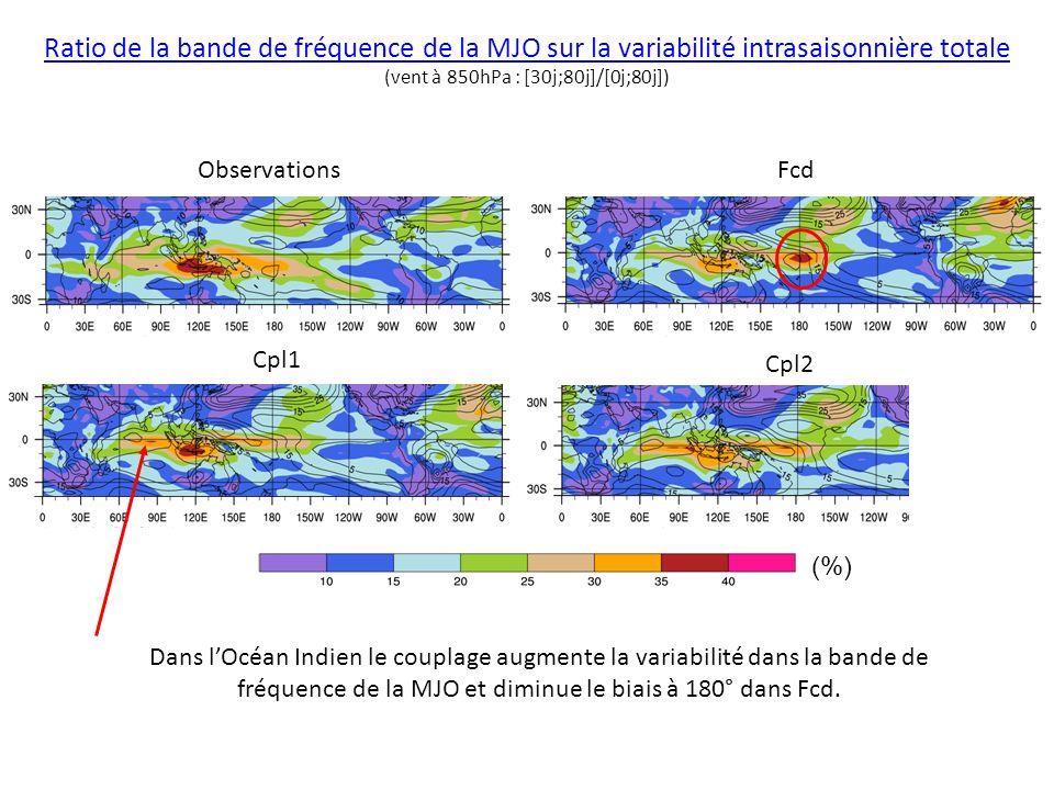 Ratio de la bande de fréquence de la MJO sur la variabilité intrasaisonnière totale (vent à 850hPa : [30j;80j]/[0j;80j]) ObservationsFcd Cpl1 Cpl2 Dans lOcéan Indien le couplage augmente la variabilité dans la bande de fréquence de la MJO et diminue le biais à 180° dans Fcd.