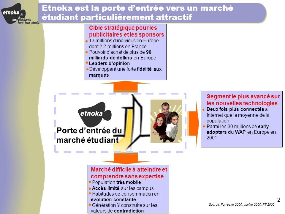 1 Crée en 1999, Etnoka compte aujourdhui 40 salariés et est présente dans 4 pays: France, Pays-Bas, Espagne et Allemagne Etnoka a réalisé deux tours d