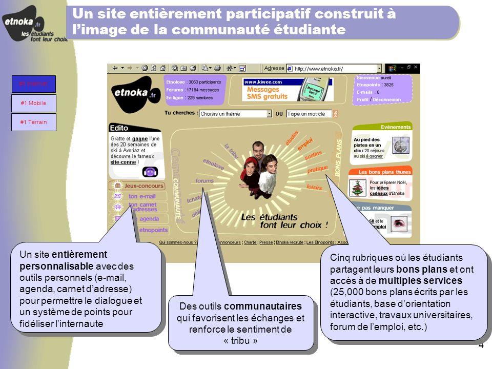 3 #1 plate-forme communautaire étudiante #1 site étudiant : Etnoka (Source MMXI, Netvalue) #1 plate-forme dhébergement des associations: Netasso #1 se