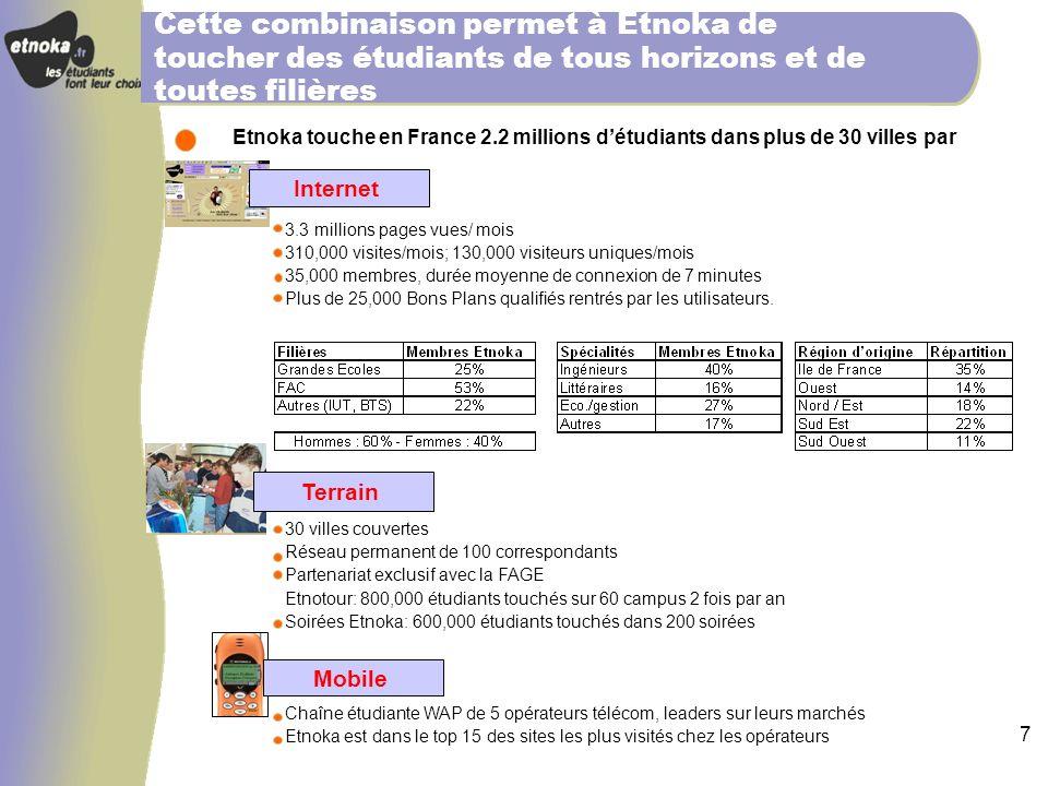 6 Une connaissance et une expérience unique du terrain Etnoka touche les étudiants au sein même des campus dans plus de 30 villes en France… …au trave