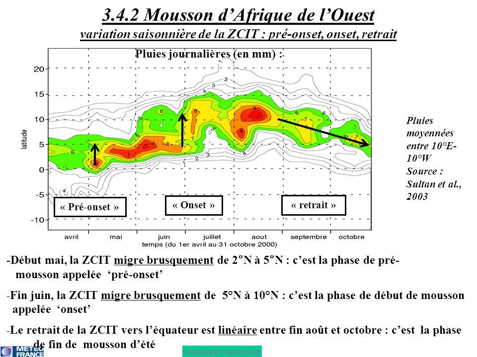 -Début mai, la ZCIT migre brusquement de 2°N à 5°N : cest la phase de pré- mousson appelée pré-onset - Fin juin, la ZCIT migre brusquement de 5°N à 10