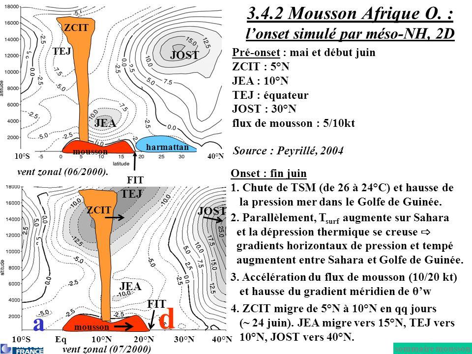 10°S Eq 10°N 20°N 30°N 40°N vent zonal (07/2000) vent zonal (06/2000). 10°S Eq 10°N 20°N 30°N 40°N Onset : fin juin 1. Chute de TSM (de 26 à 24°C) et